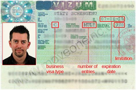 CzechVisum1 Online Schengen Visa Application Form Italy on word world, requirements for,