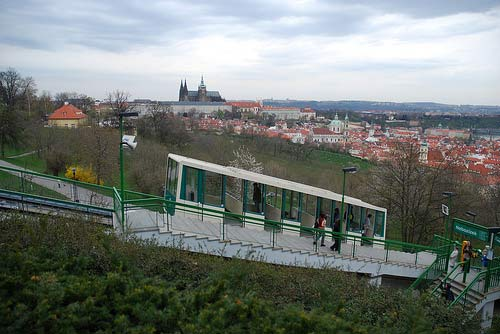 Image result for funicular prague